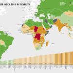 2011全球饥饿指数发布